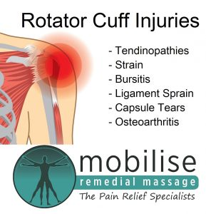 Rotator Cuff Injuries and Massage