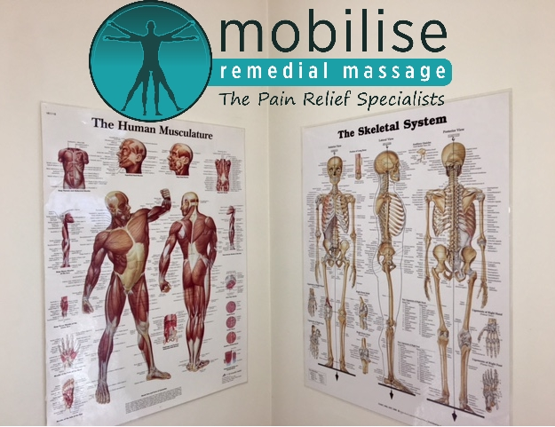 How can remedial massage help poor posture?